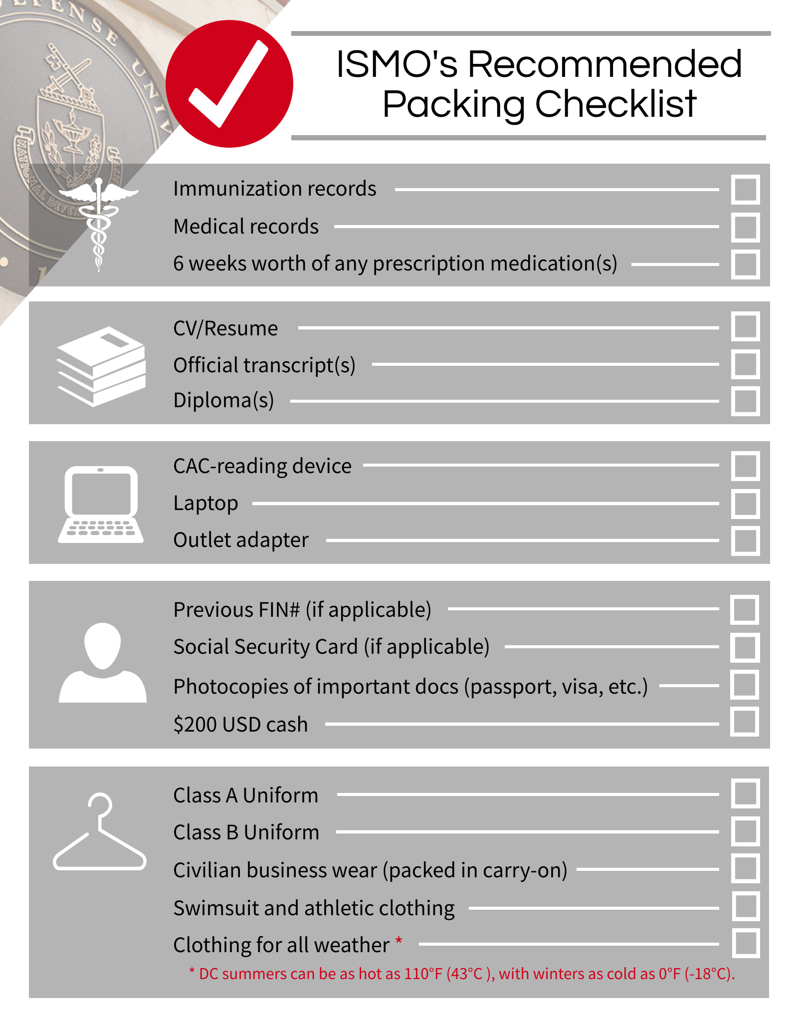 ISMO packing checklist image